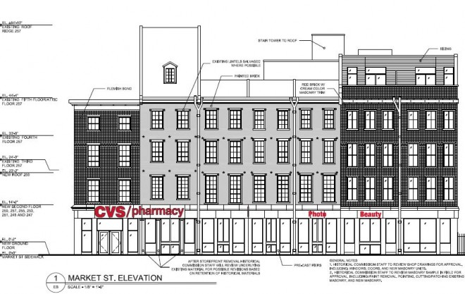 Market Street elevation, proposed CVS at Third and Market | Image: Icon Identity Solutions for CVS