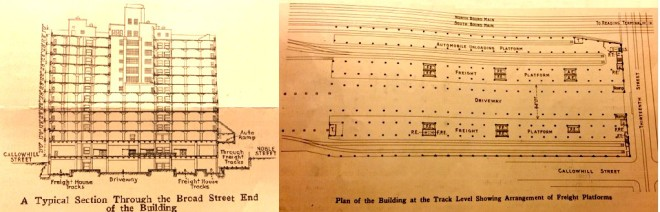 "Plans of the Terminal Commerce Building's layout. | ""Reading Builds Huge Commercial Building at Philadelphia,"" July 19, 1930, Railway Age."