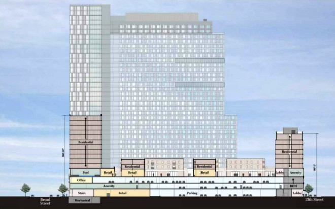 Never mind the gargantuan back the tower turns on Center City; consider the 'village' placed atop three levels of parking at Broad & Washington | Rendering: Cope Linder Architects via Philadelphia City Planning Commission