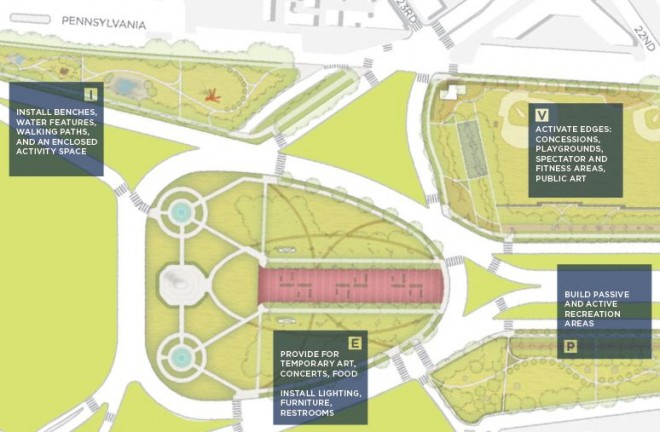 Planned investment in and around Eakins Oval | Image: Penn Praxis