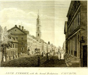 William Birch, Views of Philadelphia, 1800