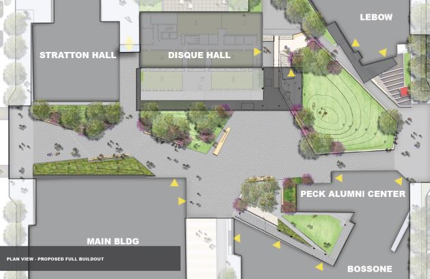 Perelman Plaza site plan, Drexel University | Image: Andropogon Associates