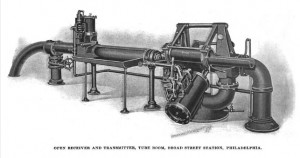 An open receiver and transmitter machine at Broad Street Station, some time after 1897 or 1898, when tubes running to Broad Street Station were installed. From Postal Guide, Philadelphia Post-Office: Containing Postal Information (1900) by the United States Post Office, found at Google Books.