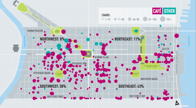 The distribution of outdoor seating locations throughout Center City | Center City District
