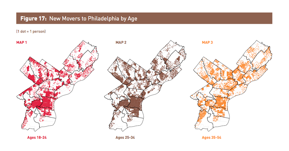 Before The Millennials: On The Move With Young Philadelphians Mid-Century
