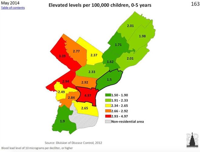 Philadelphia Department of Public Health (PDPH) , via Center for Disease Control, 2014