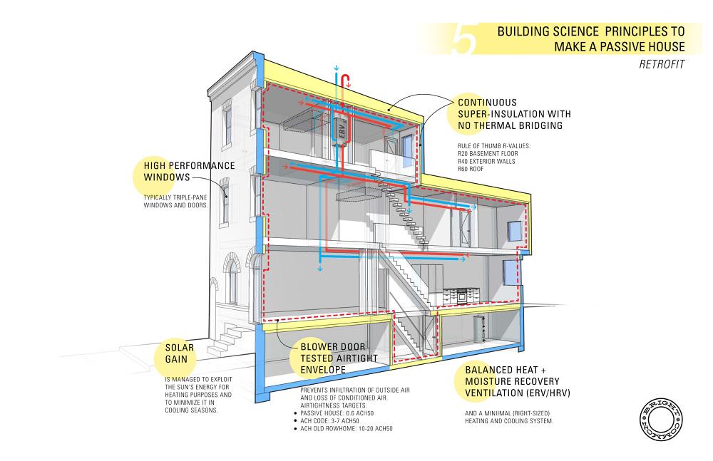 building a better future with bright common  hidden city philadelphia